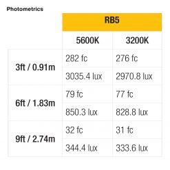 rayden bi-color 3200k-5600k half x 1 studio field led light